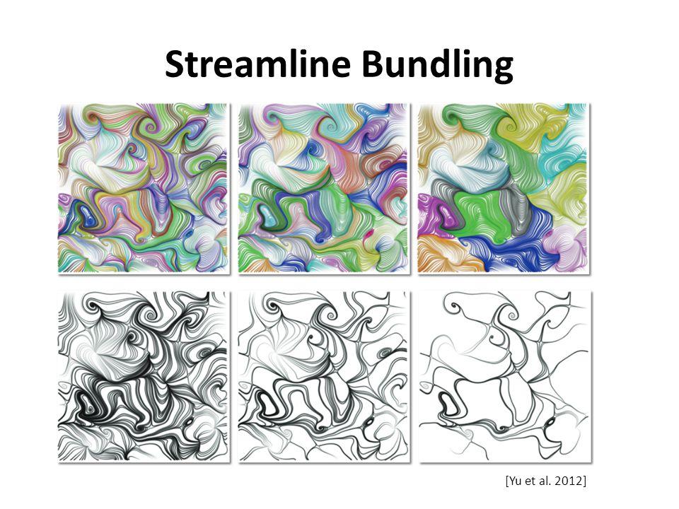 Streamline Bundling [Yu et al. 2012]