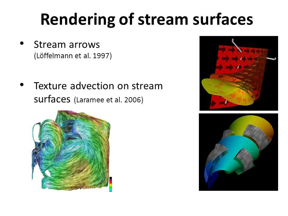 Rendering of stream surfaces Stream arrows (Löffelmann et al.