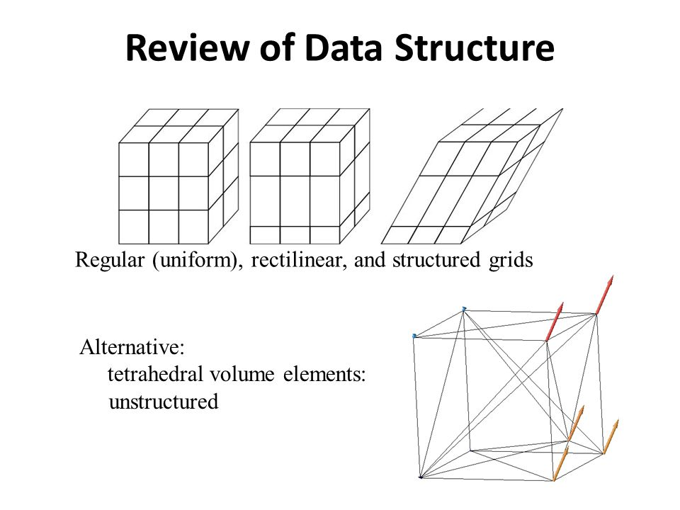 Review of Data Structure Regular (uniform), rectilinear, and structured grids Alternative: tetrahedral volume elements: unstructured