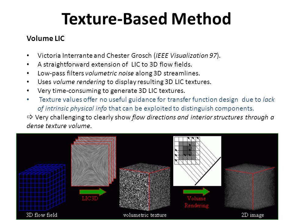 Texture-Based Method Volume LIC Victoria Interrante and Chester Grosch (IEEE Visualization 97).