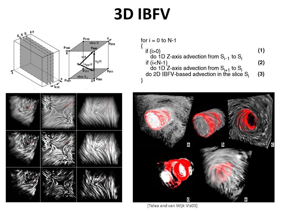 3D IBFV [Telea and van Wijk Vis03]