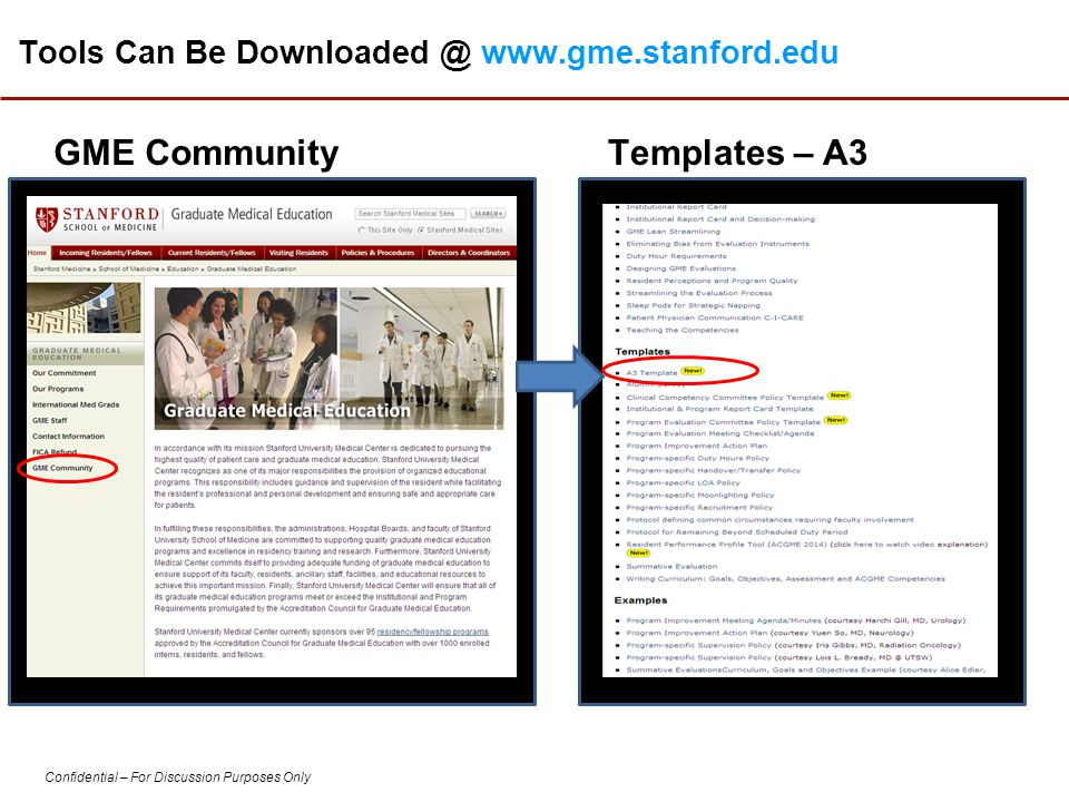 Confidential – For Discussion Purposes Only Tools Can Be Downloaded @ www.gme.stanford.edu GME Community Templates – A3