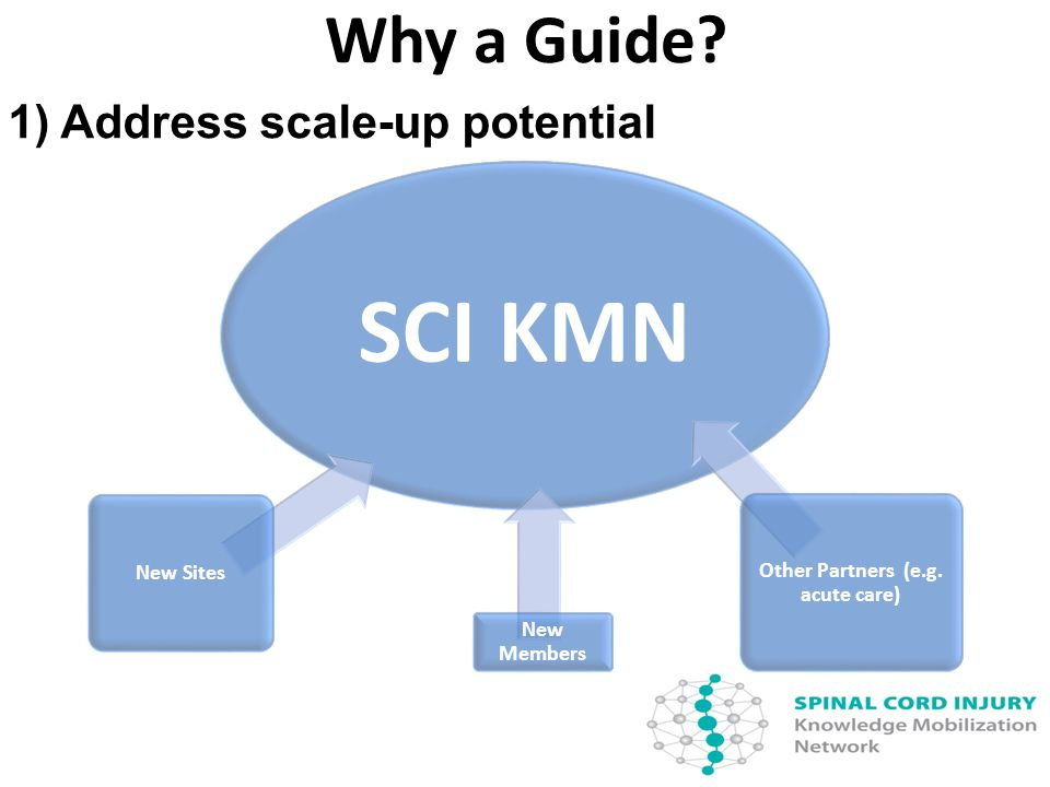 Why a Guide. SCI KMN New Sites New Members Other Partners (e.g.