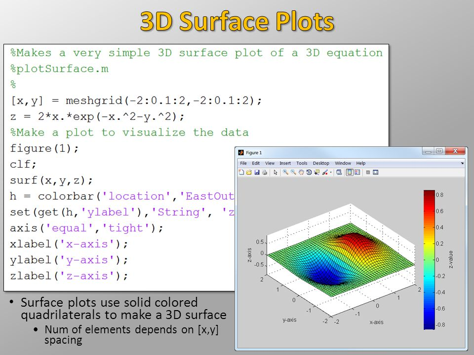 Surface plots use solid colored quadrilaterals to make a 3D surface Num of elements depends on [x,y] spacing