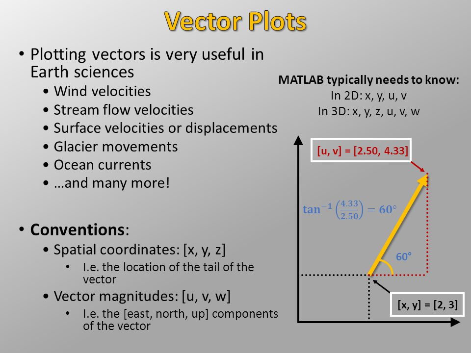 [x, y] = [2, 3] Plotting vectors is very useful in Earth sciences Wind velocities Stream flow velocities Surface velocities or displacements Glacier movements Ocean currents …and many more.