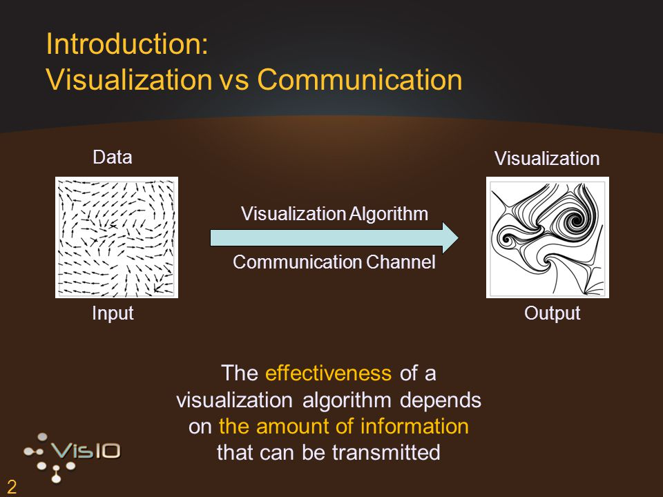 2 Introduction: Visualization vs Communication Data Visualization Algorithm OutputInput Communication Channel Visualization The effectiveness of a visualization algorithm depends on the amount of information that can be transmitted