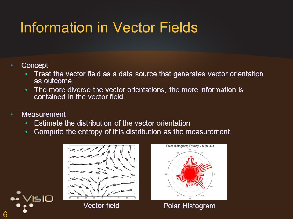 6 Information in Vector Fields Concept Treat the vector field as a data source that generates vector orientation as outcome The more diverse the vector orientations, the more information is contained in the vector field Measurement Estimate the distribution of the vector orientation Compute the entropy of this distribution as the measurement Vector field Polar Histogram