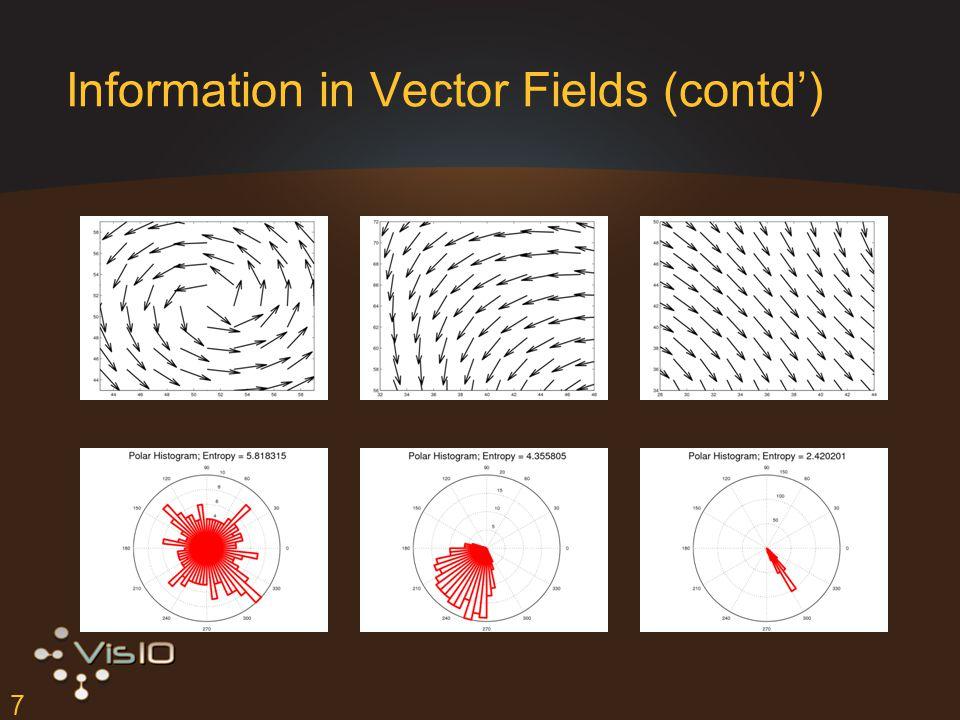 7 Information in Vector Fields (contd')