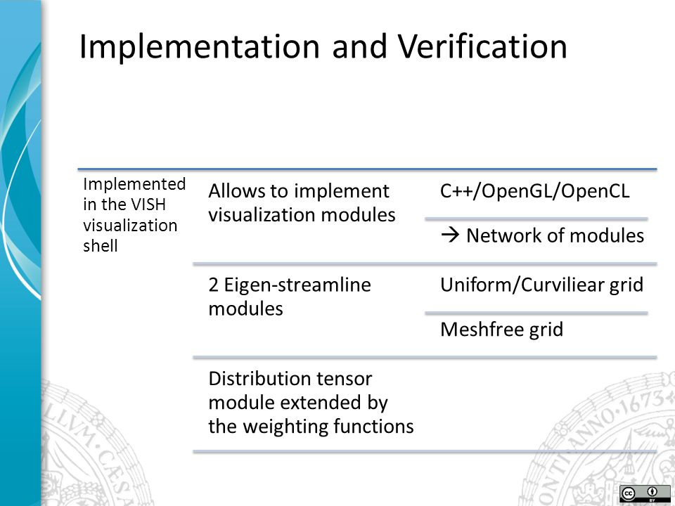 Implementation and Verification Implemented in the VISH visualization shell Allows to implement visualization modules C++/OpenGL/OpenCL  Network of m