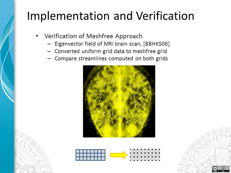 Verification of Meshfree Approach – Eigenvector field of MRI brain scan, [BBHKS06] – Converted uniform grid data to meshfree grid – Compare streamline