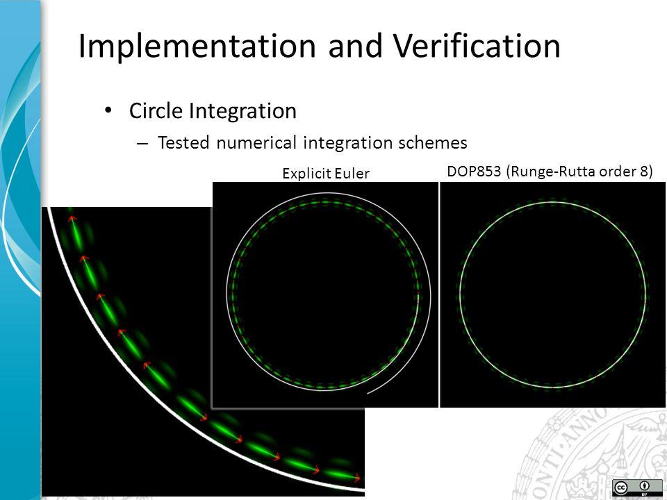 Circle Integration – Tested numerical integration schemes Explicit Euler DOP853 (Runge-Rutta order 8) Implementation and Verification