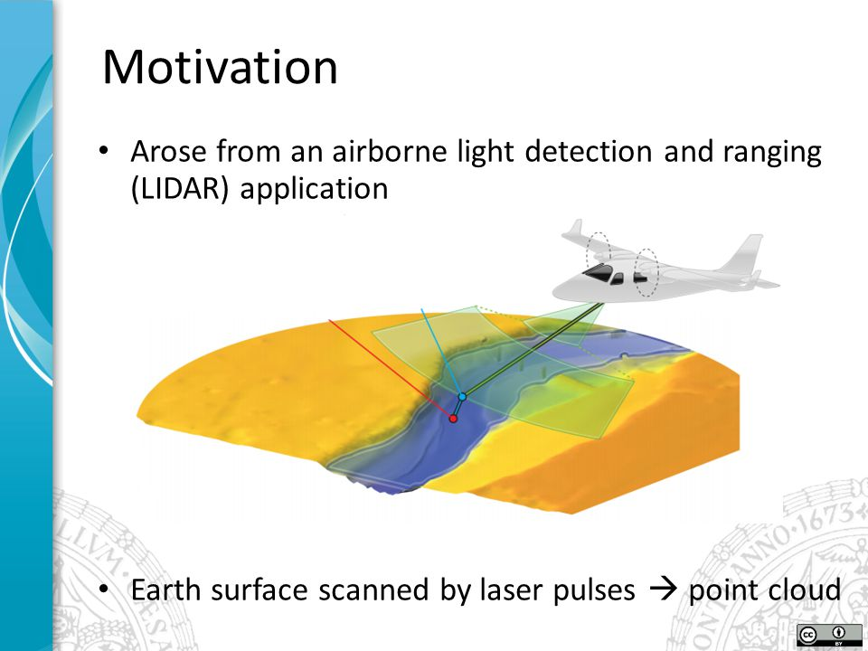 Arose from an airborne light detection and ranging (LIDAR) application Earth surface scanned by laser pulses  point cloud Motivation