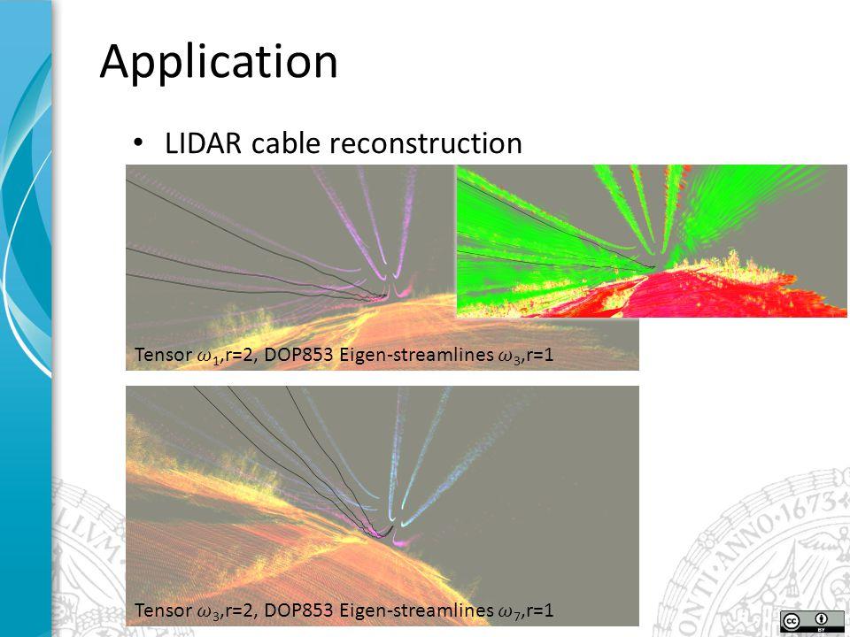LIDAR cable reconstruction