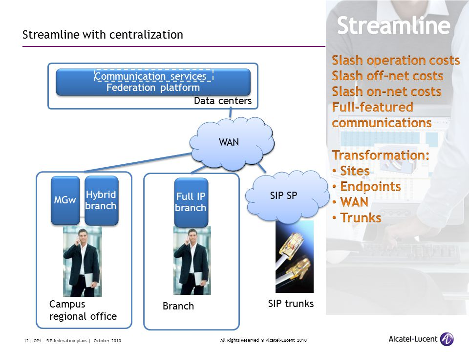 All Rights Reserved © Alcatel-Lucent 2010 12 | OP4 – SIP federation plans | October 2010 3 rd party PBX PSTN Streamline with centralization Branch Campus regional office WAN Data centers OmniPCX Enterprise Communication services Federation platform MGw Hybrid branch SIP trunks SIP SP Key System Full IP branch