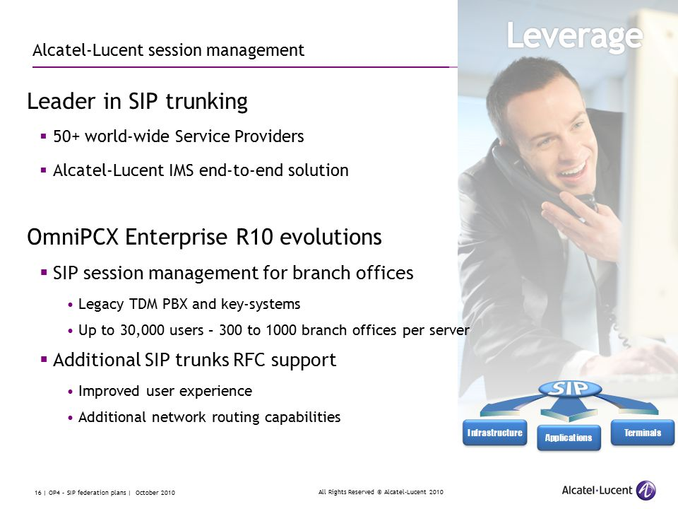 All Rights Reserved © Alcatel-Lucent 2010 16 | OP4 – SIP federation plans | October 2010 Alcatel-Lucent session management Leader in SIP trunking  50+ world-wide Service Providers  Alcatel-Lucent IMS end-to-end solution OmniPCX Enterprise R10 evolutions  SIP session management for branch offices Legacy TDM PBX and key-systems Up to 30,000 users – 300 to 1000 branch offices per server  Additional SIP trunks RFC support Improved user experience Additional network routing capabilities