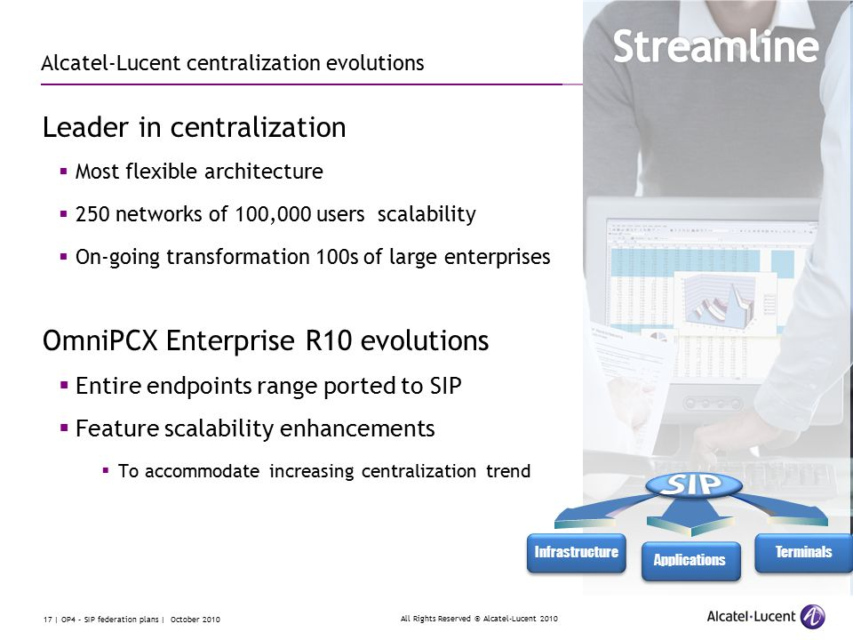 All Rights Reserved © Alcatel-Lucent 2010 17 | OP4 – SIP federation plans | October 2010 Alcatel-Lucent centralization evolutions Leader in centralization  Most flexible architecture  250 networks of 100,000 users scalability  On-going transformation 100s of large enterprises OmniPCX Enterprise R10 evolutions  Entire endpoints range ported to SIP  Feature scalability enhancements  To accommodate increasing centralization trend Applications Terminals Infrastructure