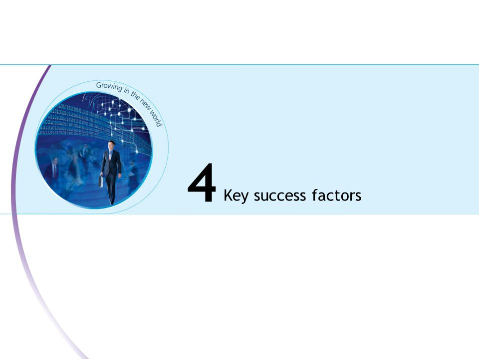 All Rights Reserved © Alcatel-Lucent 2010 21 | OP4 – SIP federation plans | October 2010 Key success factors 4