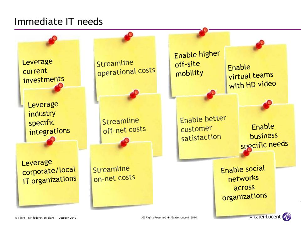 All Rights Reserved © Alcatel-Lucent 2010 16   OP4 – SIP federation plans   October 2010 Alcatel-Lucent session management Leader in SIP trunking  50+ world-wide Service Providers  Alcatel-Lucent IMS end-to-end solution OmniPCX Enterprise R10 evolutions  SIP session management for branch offices Legacy TDM PBX and key-systems Up to 30,000 users – 300 to 1000 branch offices per server  Additional SIP trunks RFC support Improved user experience Additional network routing capabilities