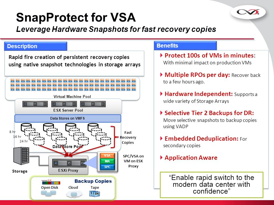 Agenda  VStorage deduped backups for DR Simplify VM Backup and DR with deduplication  Storage profiling for VSphere environments How backup metadata can help streamline a VM environment  Zero impact Backup with VStorage Hardware Snapshots Making hardware snapshots part of your VM backup strategy  General Features