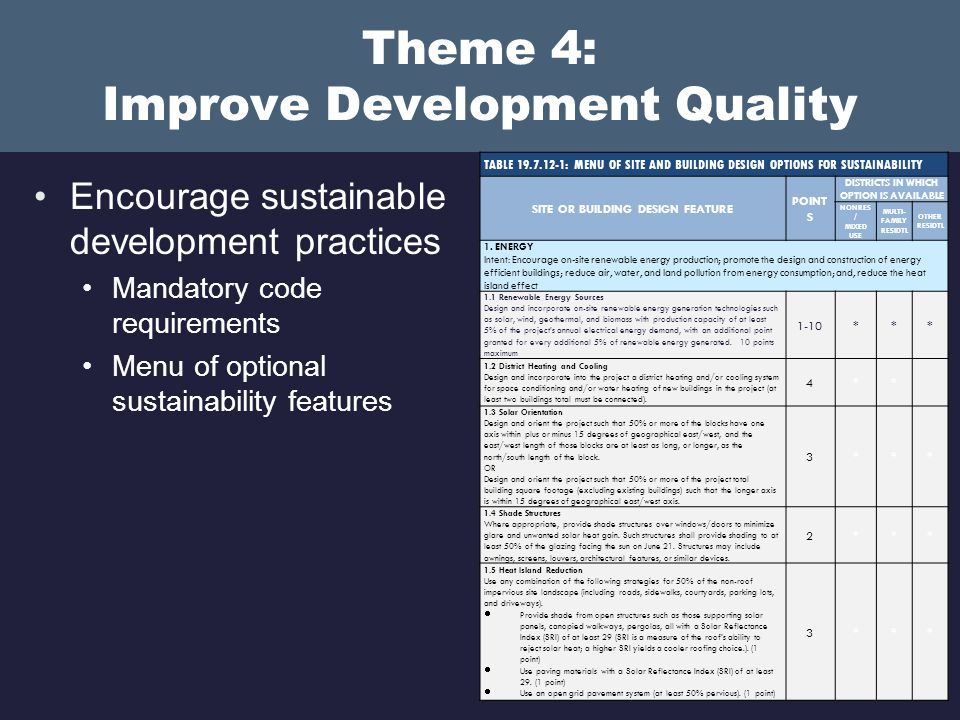 Theme 4: Improve Development Quality Encourage sustainable development practices Mandatory code requirements Menu of optional sustainability features TABLE 19.7.12-1: MENU OF SITE AND BUILDING DESIGN OPTIONS FOR SUSTAINABILITY SITE OR BUILDING DESIGN FEATURE POINT S DISTRICTS IN WHICH OPTION IS AVAILABLE NONRES / MIXED USE MULTI- FAMILY RESIDTL OTHER RESIDTL 1.