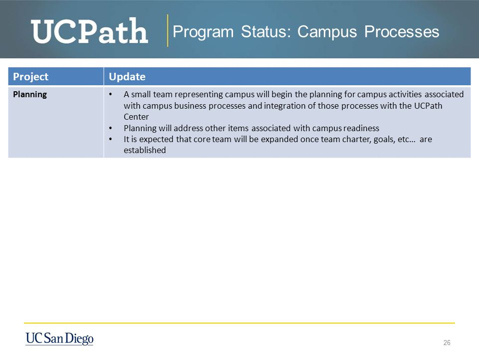 Program Status: Campus Processes ProjectUpdate Planning A small team representing campus will begin the planning for campus activities associated with