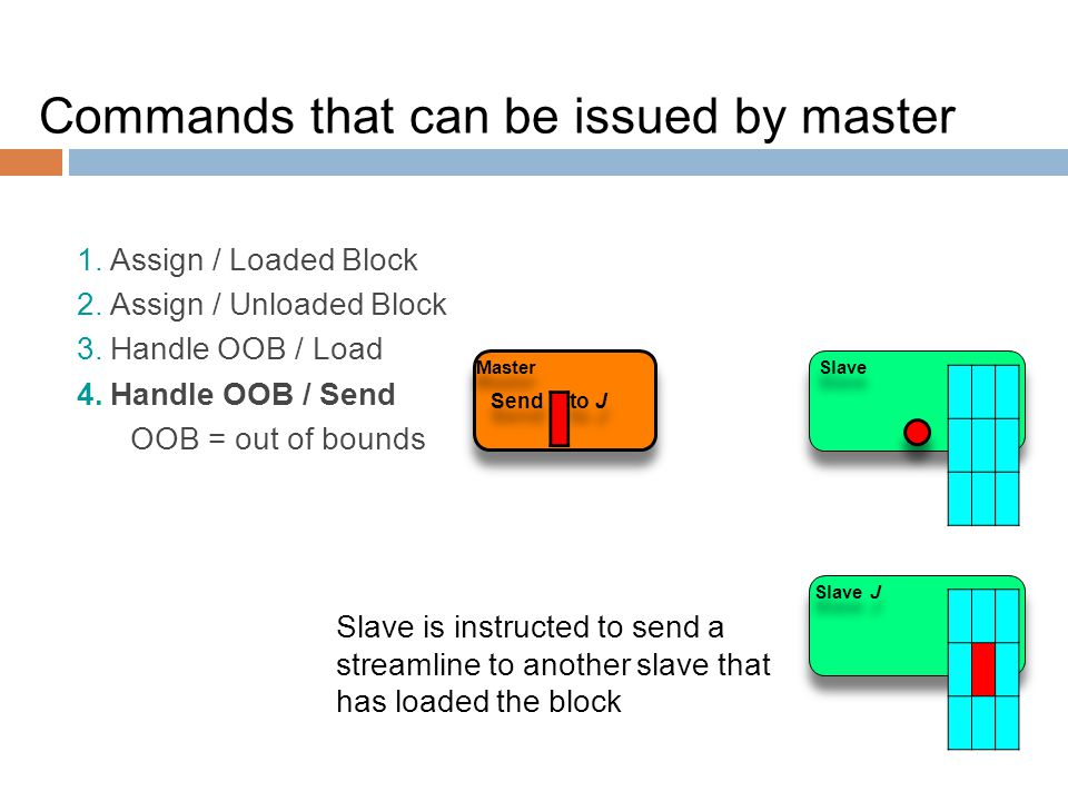 Master Slave Send to J Slave J Slave is instructed to send a streamline to another slave that has loaded the block Commands that can be issued by mast