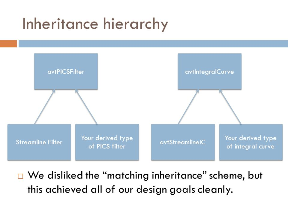 Inheritance hierarchy avtPICSFilter Streamline Filter Your derived type of PICS filter avtIntegralCurve avtStreamlineIC Your derived type of integral