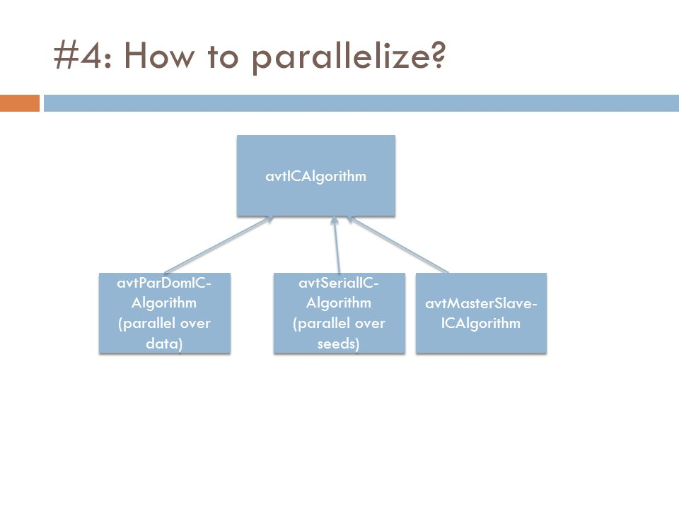 #4: How to parallelize? avtICAlgorithm avtParDomIC- Algorithm (parallel over data) avtParDomIC- Algorithm (parallel over data) avtSerialIC- Algorithm