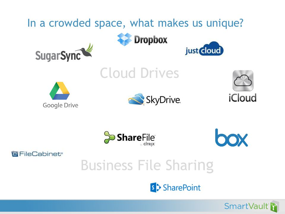 Cloud Drives In a crowded space, what makes us unique Business File Shari ng