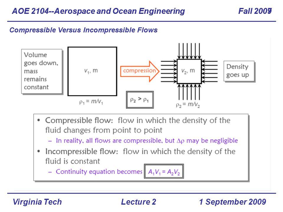 AOE 2104--Aerospace and Ocean Engineering Fall 2007 Virginia Tech Compressible Versus Incompressible Flows AOE 2104--Aerospace and Ocean Engineering F