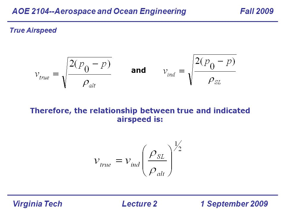 Virginia Tech True Airspeed Therefore, the relationship between true and indicated airspeed is: and AOE 2104--Aerospace and Ocean Engineering Fall 200