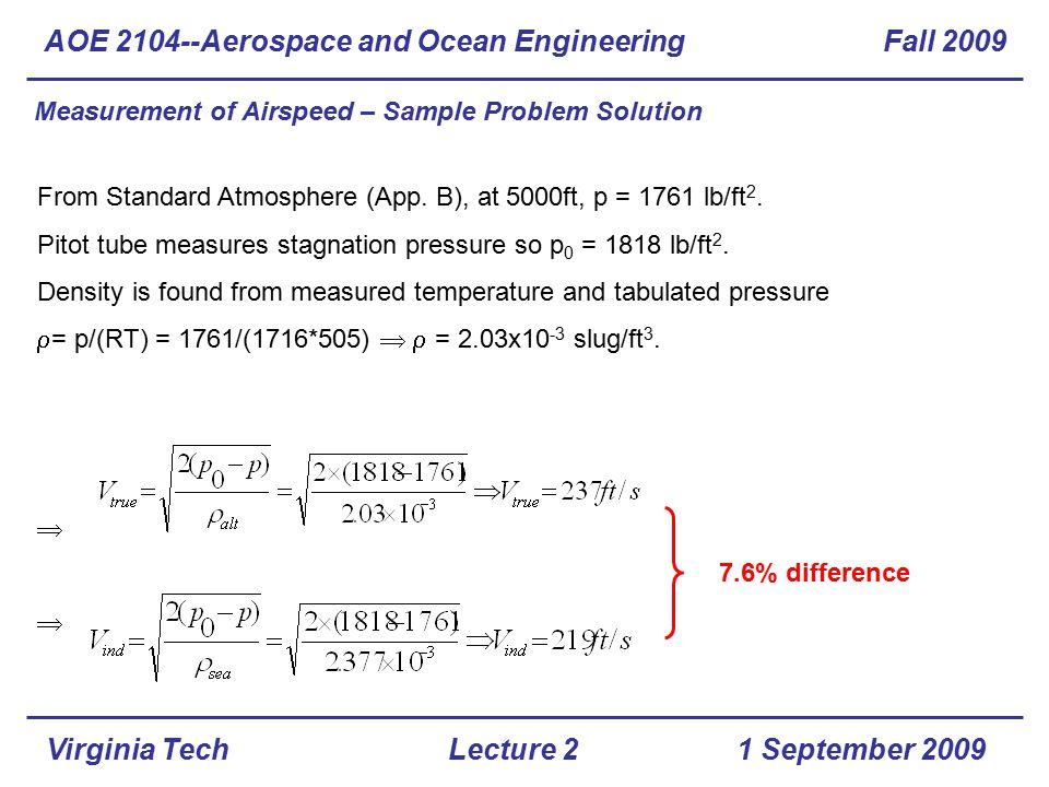 Virginia Tech From Standard Atmosphere (App. B), at 5000ft, p = 1761 lb/ft 2. Pitot tube measures stagnation pressure so p 0 = 1818 lb/ft 2. Density i