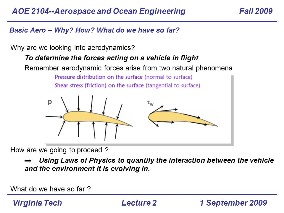 Virginia Tech Basic Aero – Why? How? What do we have so far? Why are we looking into aerodynamics? To determine the forces acting on a vehicle in flig