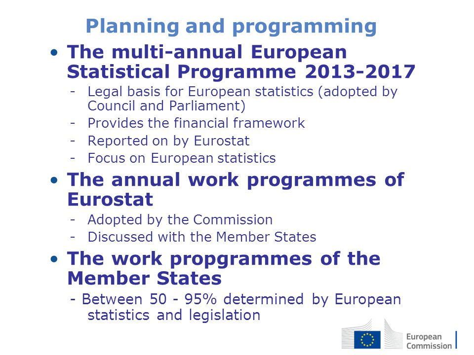 5 Planning and programming The multi-annual European Statistical Programme 2013-2017 -Legal basis for European statistics (adopted by Council and Parliament) -Provides the financial framework -Reported on by Eurostat -Focus on European statistics The annual work programmes of Eurostat -Adopted by the Commission -Discussed with the Member States The work propgrammes of the Member States - Between 50 - 95% determined by European statistics and legislation
