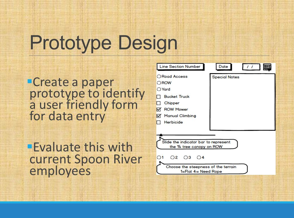 Prototype Design  Create a paper prototype to identify a user friendly form for data entry  Evaluate this with current Spoon River employees