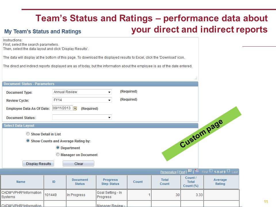 11 Team's Status and Ratings – performance data about your direct and indirect reports Custom page