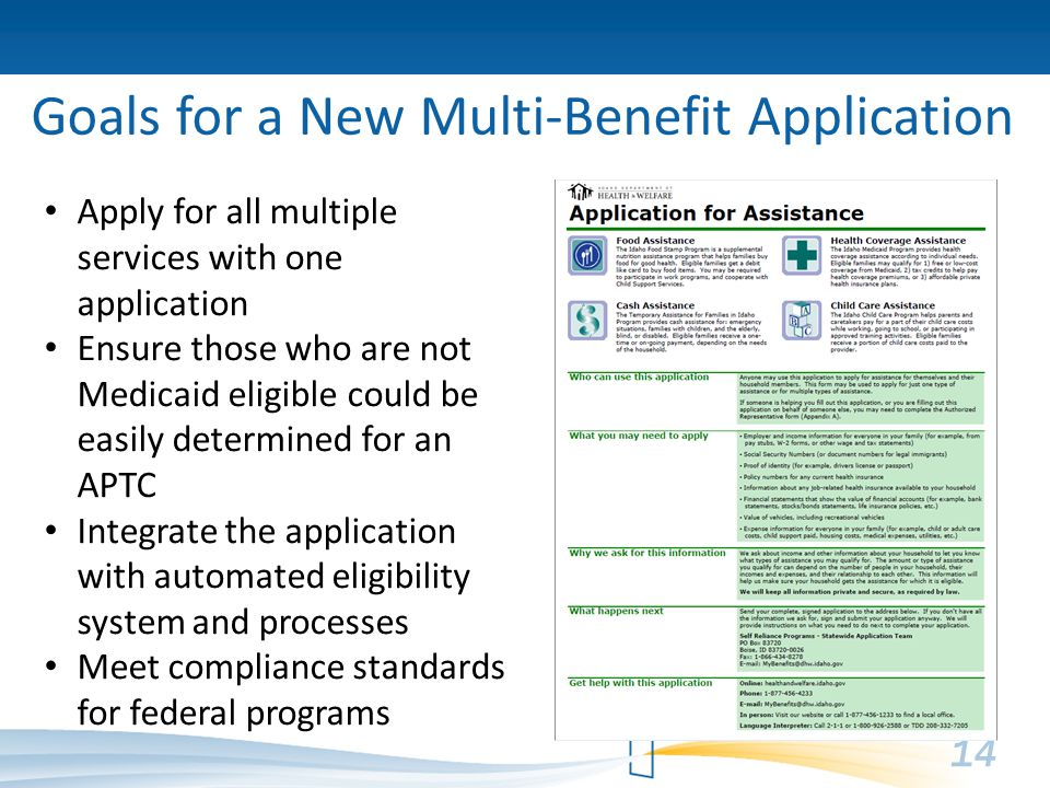 Goals for a New Multi-Benefit Application 14 Apply for all multiple services with one application Ensure those who are not Medicaid eligible could be easily determined for an APTC Integrate the application with automated eligibility system and processes Meet compliance standards for federal programs