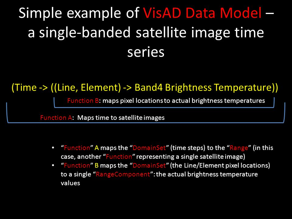 """Simple example of VisAD Data Model – a single-banded satellite image time series (Time -> ((Line, Element) -> Band4 Brightness Temperature)) """"Function"""