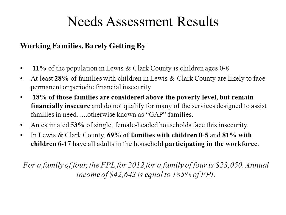 Needs Assessment Results Working Families, Barely Getting By 11% of the population in Lewis & Clark County is children ages 0-8 At least 28% of families with children in Lewis & Clark County are likely to face permanent or periodic financial insecurity 18% of those families are considered above the poverty level, but remain financially insecure and do not qualify for many of the services designed to assist families in need…..otherwise known as GAP families.
