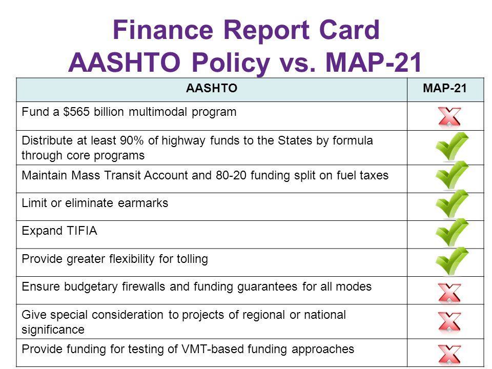 Finance Report Card AASHTO Policy vs.