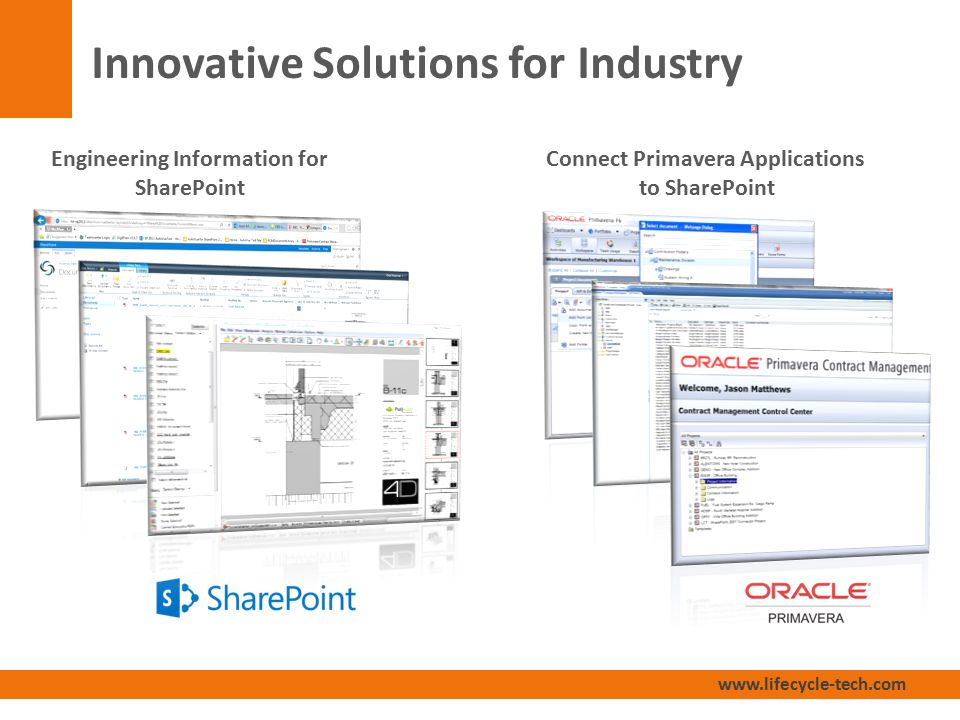 www.lifecycle-tech.com Innovative Solutions for Industry Engineering Information for SharePoint Connect Primavera Applications to SharePoint