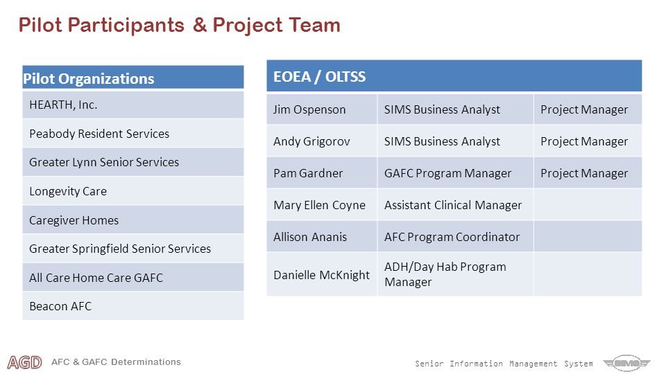 Senior Information Management System AFC & GAFC Determinations Pilot Participants & Project Team EOEA / OLTSS Jim OspensonSIMS Business AnalystProject