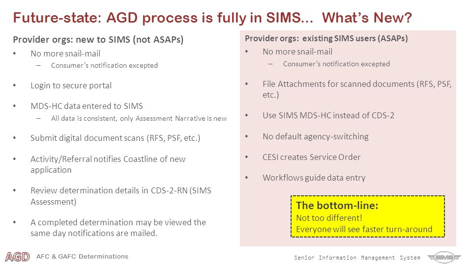 Senior Information Management System AFC & GAFC Determinations Future-state: AGD process is fully in SIMS...