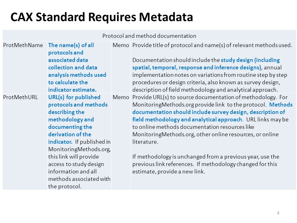 CAX Standard Requires Metadata 4 Protocol and method documentation ProtMethNameThe name(s) of all protocols and associated data collection and data analysis methods used to calculate the indicator estimate.