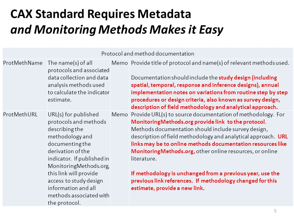 CAX Standard Requires Metadata and Monitoring Methods Makes it Easy 5 Protocol and method documentation ProtMethNameThe name(s) of all protocols and associated data collection and data analysis methods used to calculate the indicator estimate.