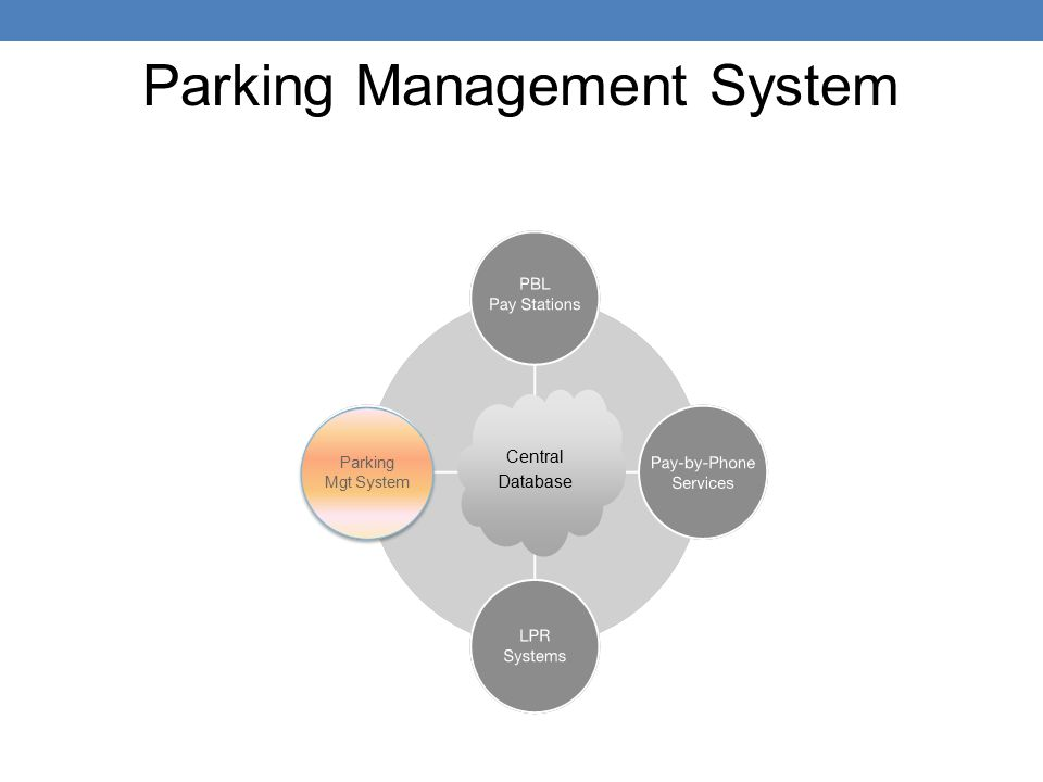 Central Database Parking Mgt System Parking Management System