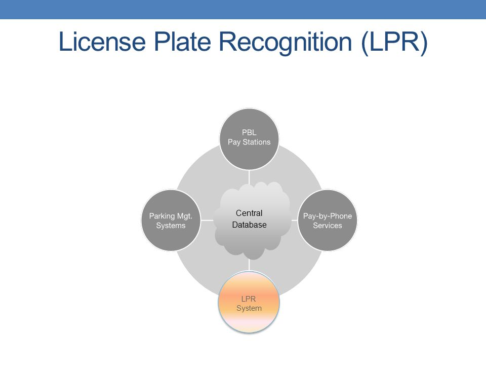 Central Database LPR System License Plate Recognition (LPR)