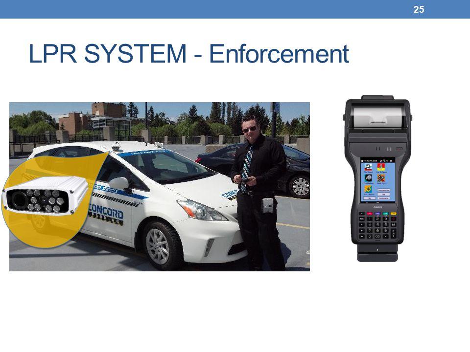 25 LPR SYSTEM - Enforcement
