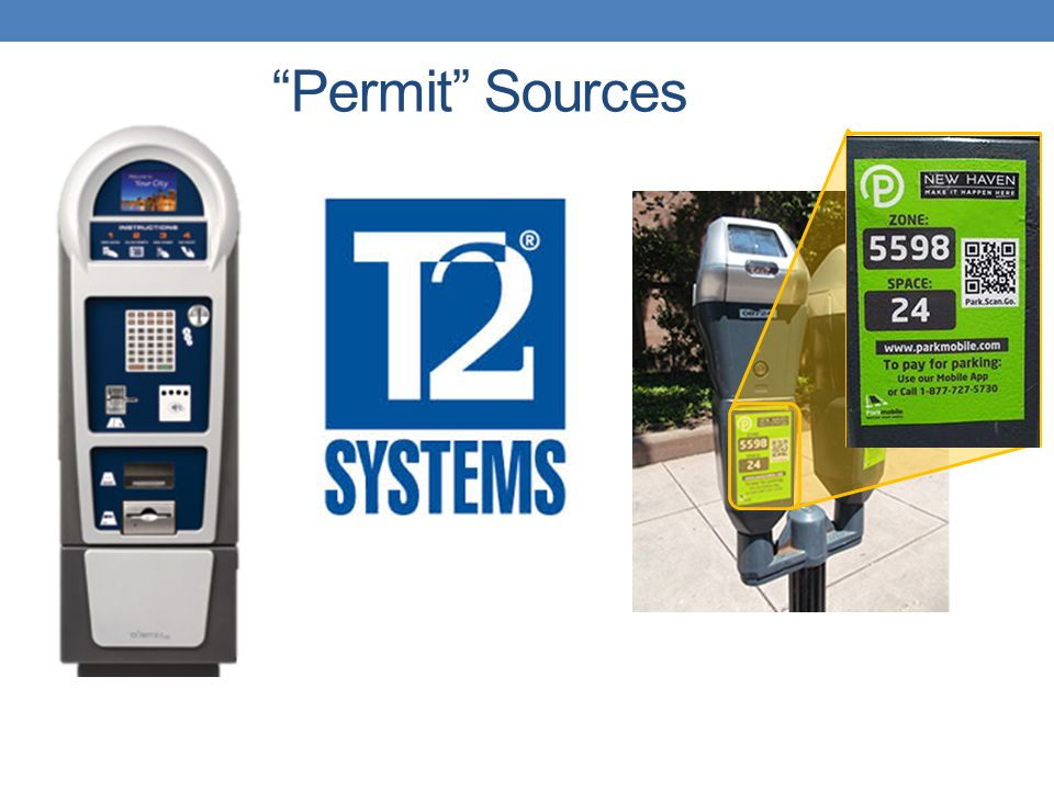 Permit Sources