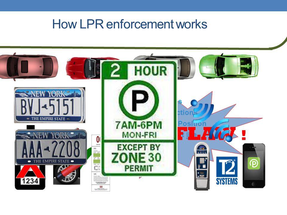 How LPR enforcement works Reads Infractions GPS Position live Data sent live = SCOFFLAW !